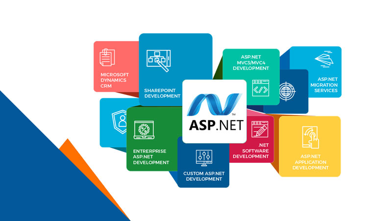 asp.net training center in rajkot
